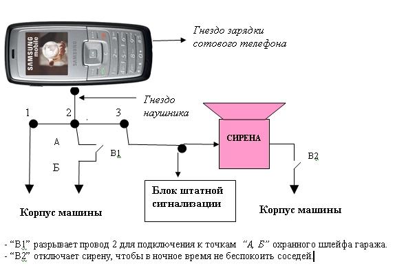 Охранное устройство ЭХХО – I.